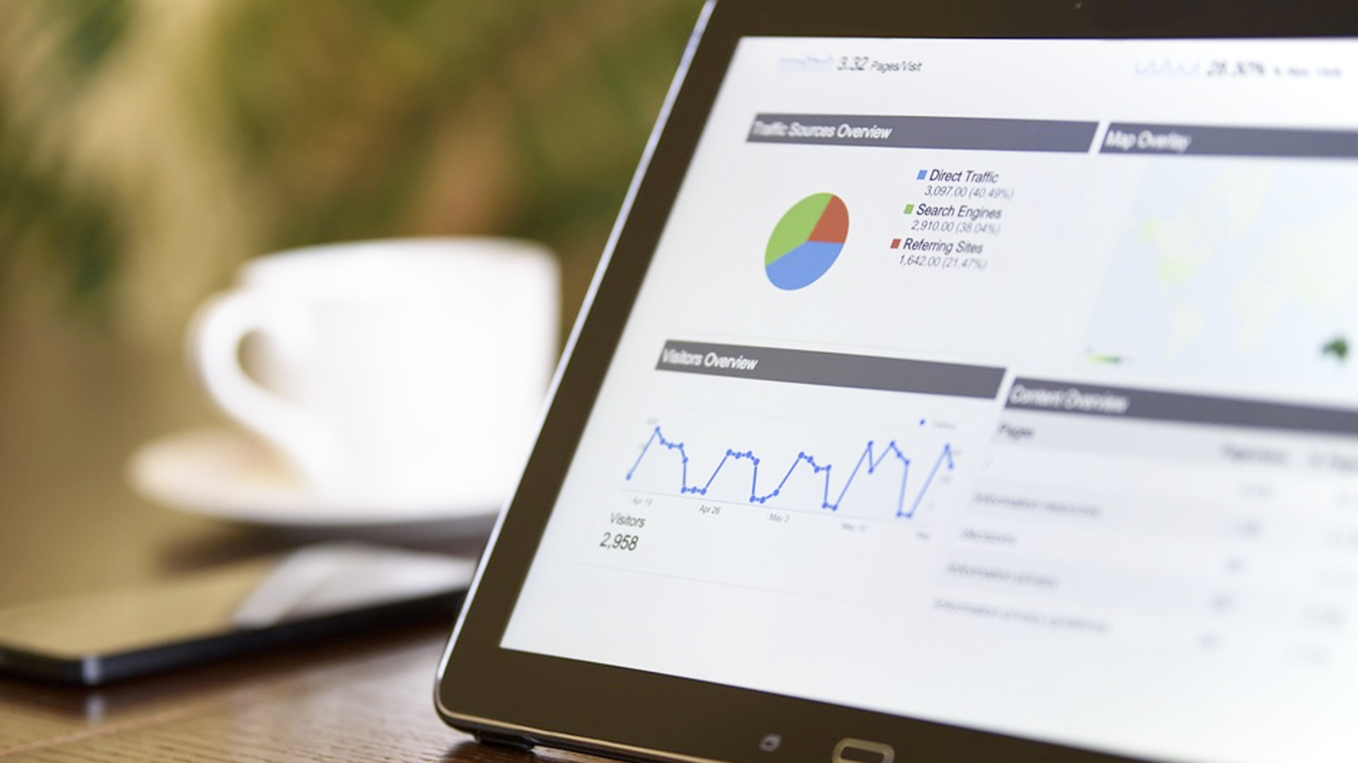 MGEMS Marketing - Google AdWords