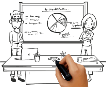 Whiteboard Style Video Animation